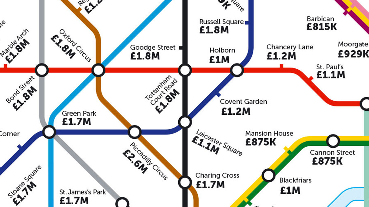 London Tube with house prices